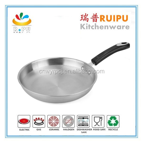 All clad 304 material best light blue cookware professional stainless steel cookware,sandwich bottom stainless steel cookware