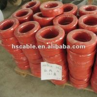 NYAF H07V-K Cheap Electrical Wire