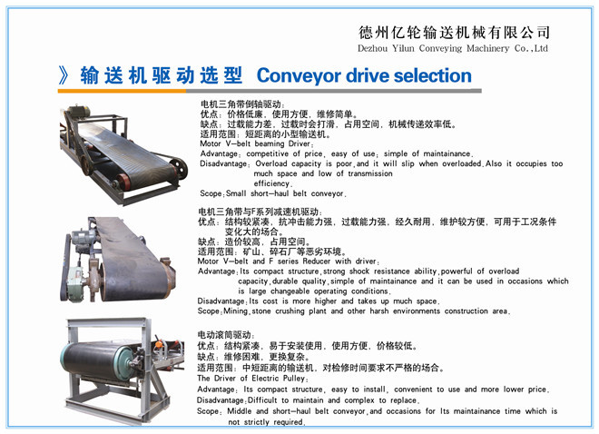 high quality belt conveyor, belt conveyor manufacturer