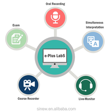 Digital Language System e-PLUS Lab5 for interactive teaching