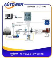 integrated quantitative loading equipment Biodiesel