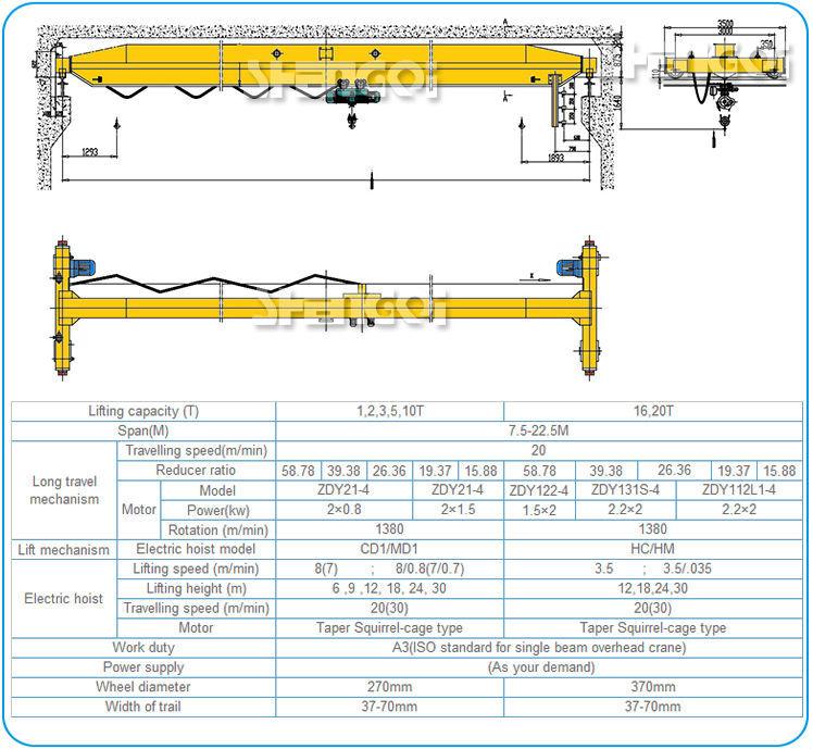 high quality reasonable price overhead crane electrical diagram buy overhead crane electrical