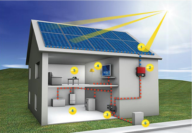 Stand Alone Solar power system for home on grid off grid 4kw