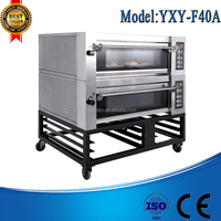 Hot Sell YXD Series CE Tandoor