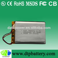 High quality UL certification lithium batteries wholesale batteries 252530 150mah