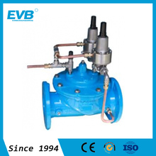 Model surge anticipator directional valve made in China