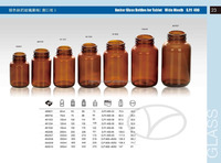 Wide mouth glass bottles for pills