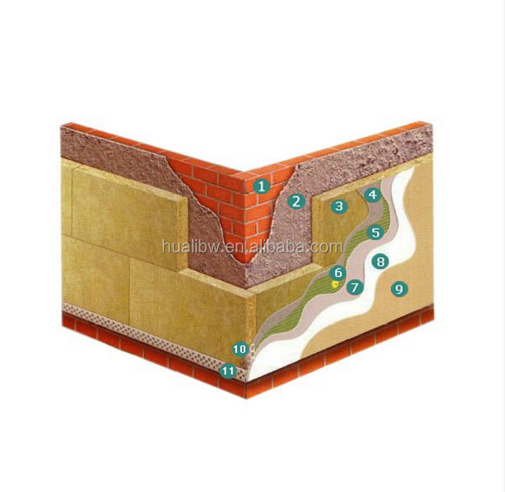 non combustible building insulation material mineral rock wool board