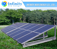Factory price 60 cell poly 250W INE solar photovoltaic panel for home use