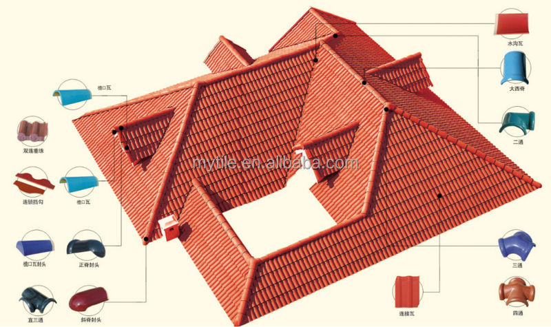 MY8045 hot sale offwhite body flat roof tile