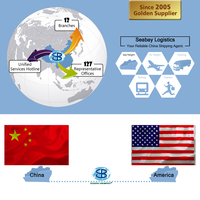 Competitive China Sea Freight forwarder to Atlanta
