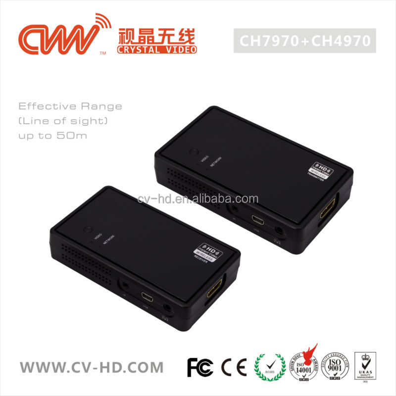 CVW portable design 50M full HD Wireless HDMI video Transmitter and Reciever