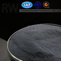 micro silica fume for high performance concrete