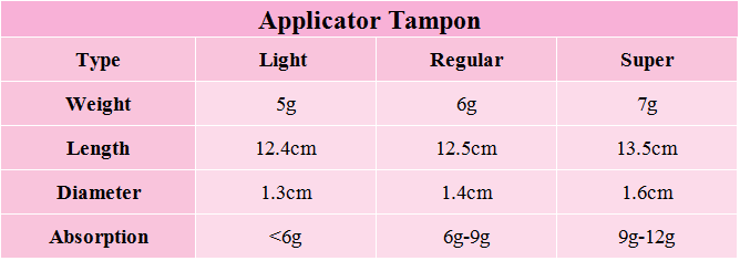Wholesale Applicator Sterile Medical Super Tampons For Women Organic Cotton Tampon Manufacturers