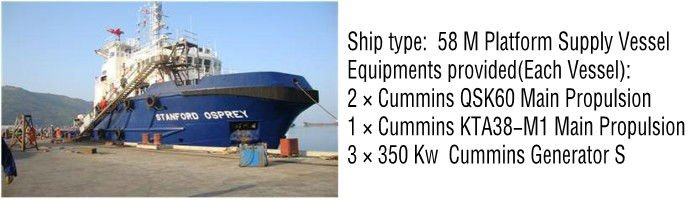 Top Quality !! CSCPower 250KVA with cummins engine Marine Generator Sets