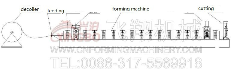 FX high quality v angle keel roll forming machines