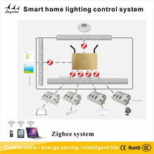 2015 led WiFi/ZigBee smart home security control system