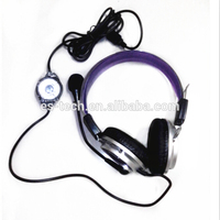 Consumer Electronics Call Center Headphones