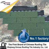 Types Of Waterproof Roofing Materials Black