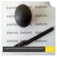 Forged Steel Grinding Iron Ball For gold ore milling