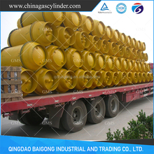 China Liquid Ammonia Manufacturers for Export