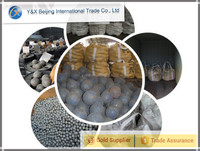 20mm Forged Steel Balls, Grinding Ball for Mines
