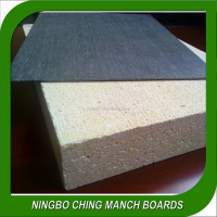 Magnesium oxide wallboard, Drywall Board
