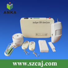 Smart gsm wireless home automation control system suppliers