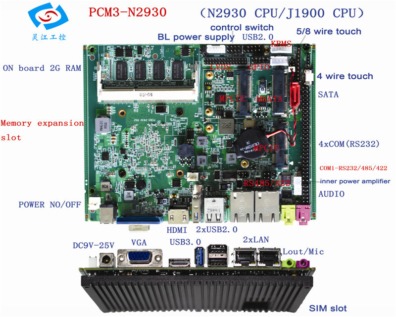 2018 hot sale itx mainboard intel bay trail J1900 processor 1*USB3.0 & 2xLan industrial motherboard