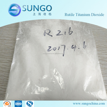 Titanium Dioxide Rutile and Anatase Titanium Dioxide in Construction Field TiO2