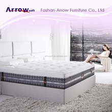 the professional manufacturer memory foam 7-zone pocket spring mattress
