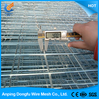 china wholesale custom plastic coated welded wire mesh panel