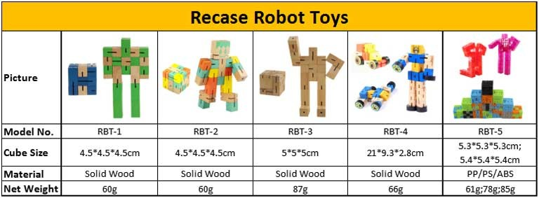 Cubot Wooden Toys Foldable wooden robot, Cube Man puzzle