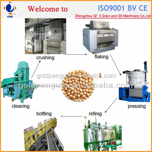 200TPD soybean oil machine price