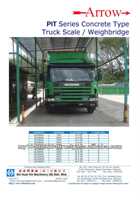 Weighbridge & Truck Scale System