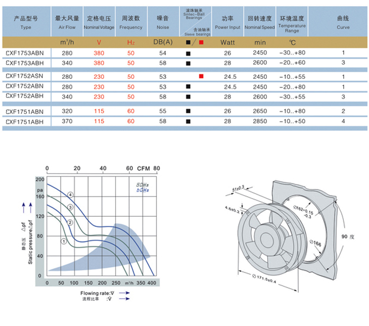 Small Tube Axial Fan : High quality low noise small axial ventilation fans