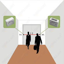 Highlight Visitor counting - HPC005/ automatic customer counting system/ visitor counting sensor/ garment shop visitor counter