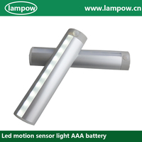 LP 5820 Battery Operated Pir Led
