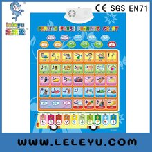 Iran Alphabet Learning Wall Charts For Kids China Educational Toys Supplier