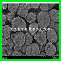 spherical graphite for li-ion battery raw materials