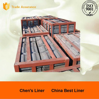 Ni-hard Inner End Liner Manufacturer