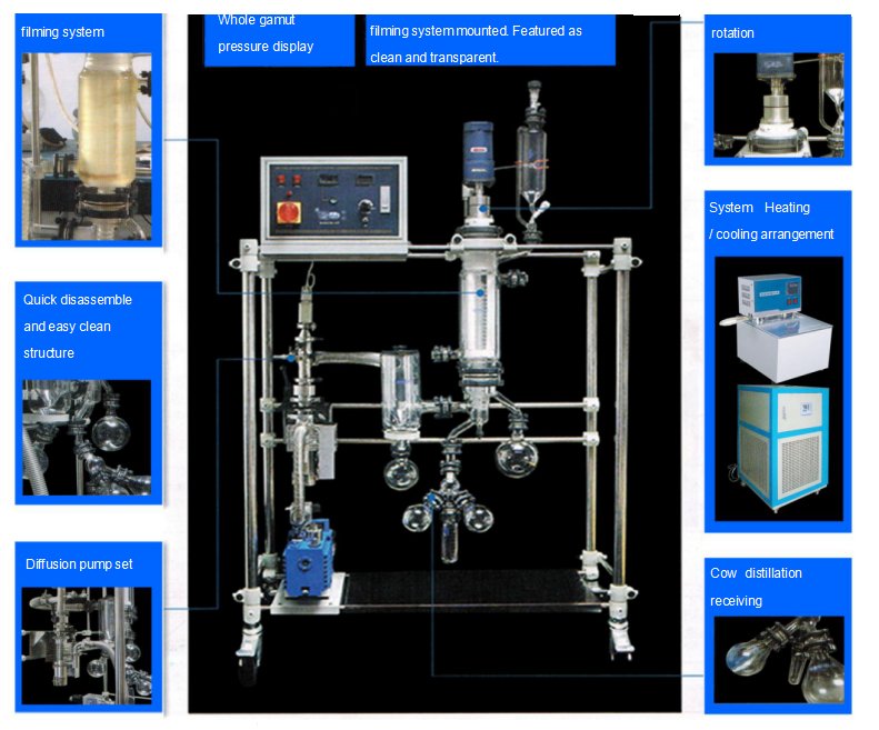 Lab short path distillation for purify compound