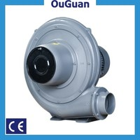 2.2KW TB125-3 Industrial Radial Efficient centrifugal fans & blowers