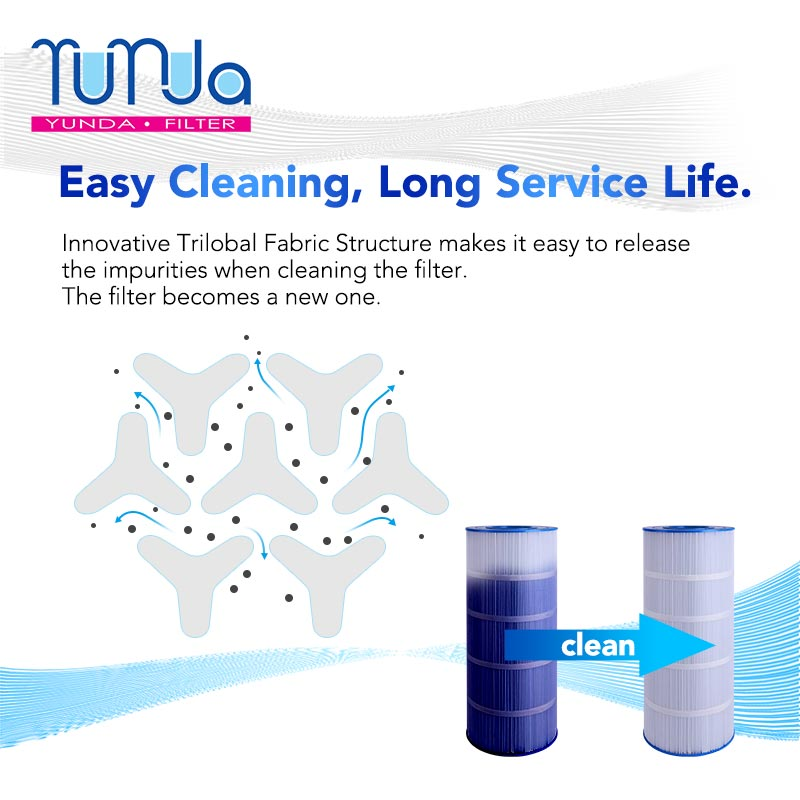 YUNDA FILTER Swimming Pool Water Filter Cartridge for PA120