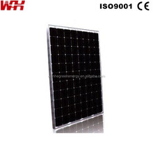 Low Price Per Watt Solar Panels for wholesale in china