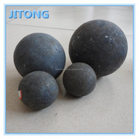 forged mill ball for molybdenum mine