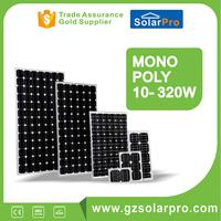 high efficiency cells foldable solar panel,high efficiency chinese solar panels 250w price,high efficiency chinese solar panels