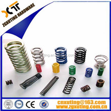 Helical ring spring,helical torsion spring