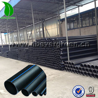 polyethylene pipe water pipe price for water supply
