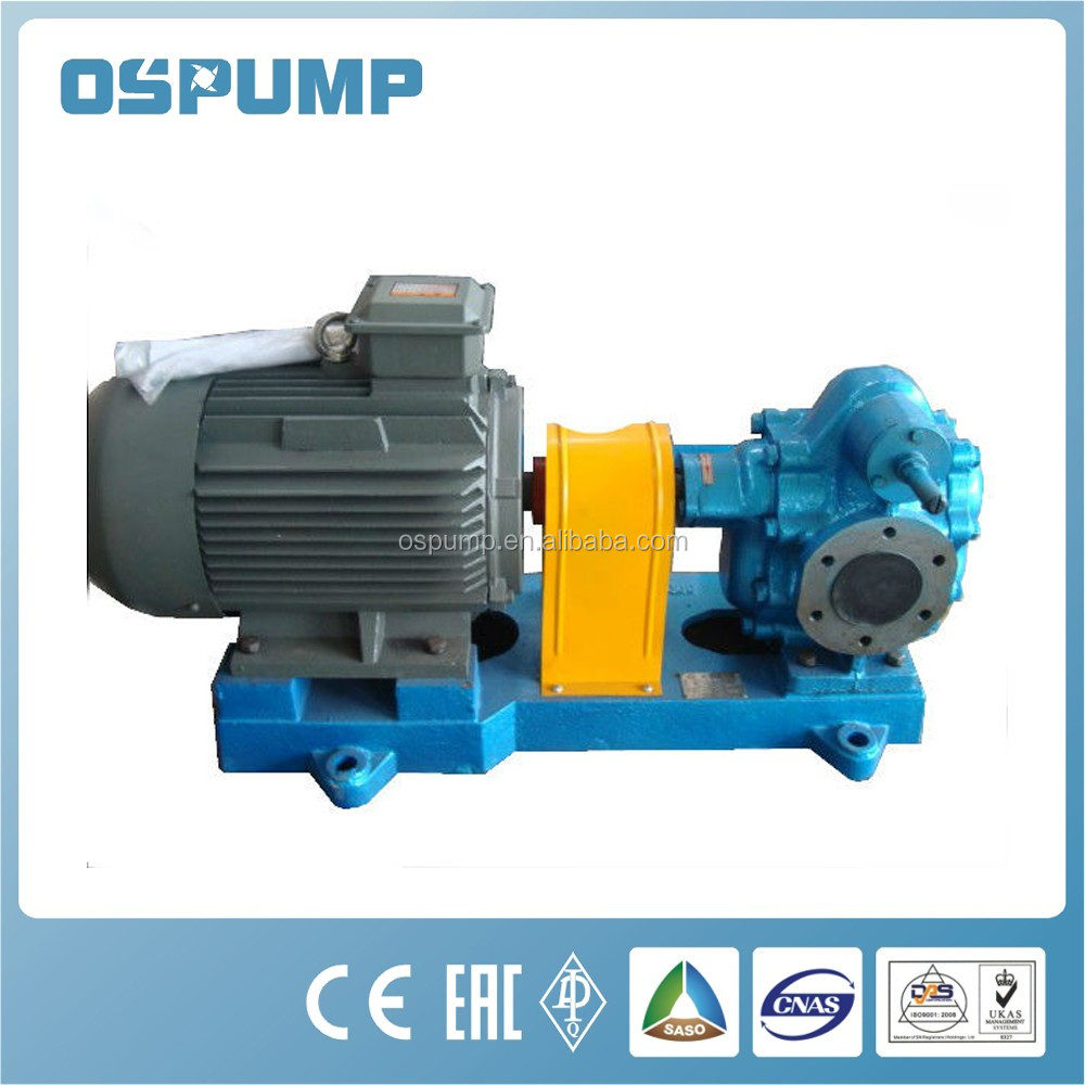Made in China KCB series unload oil gear pump